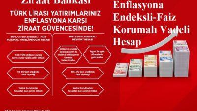Ziraat Bankası Enflasyona Endeksli-Faiz Korumalı Vadeli Hesap
